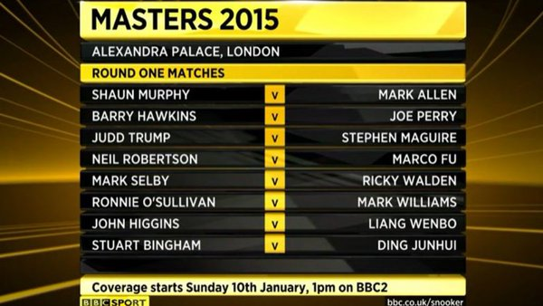 Masters2016Draw