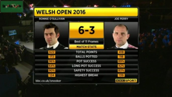 RonnieWelshSFStats