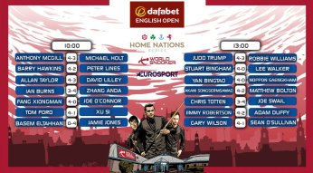 EnglishOpen2017Day1Results-1