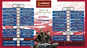EnglishOpen2017Day1Results-2
