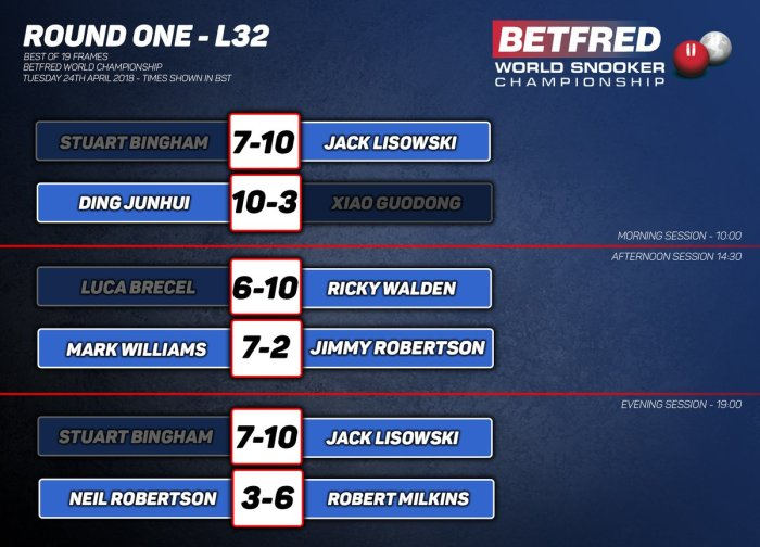 Crucible2018Day4Results