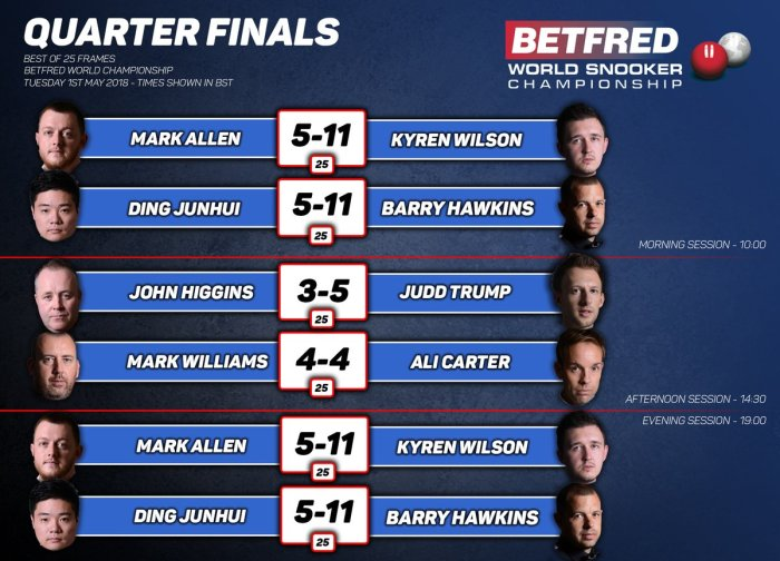 Crucible2018Day10Results