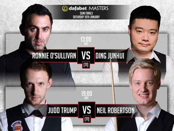 Masters 2019 - SF line-up