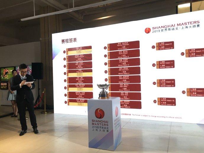 ShanghaiWIldcardDraw-1