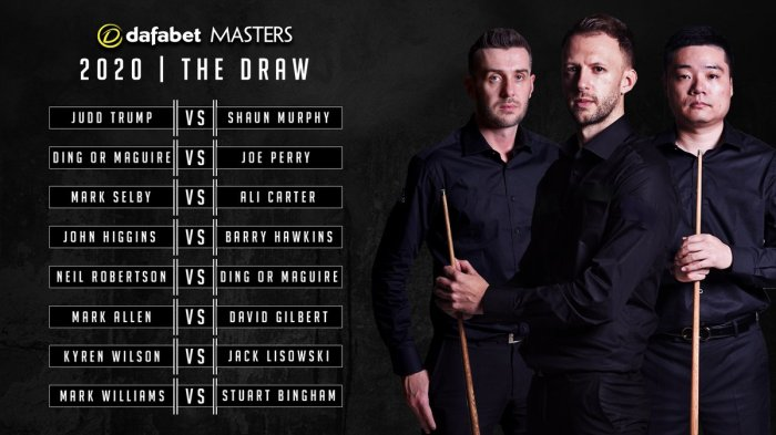 Masters2020Draw