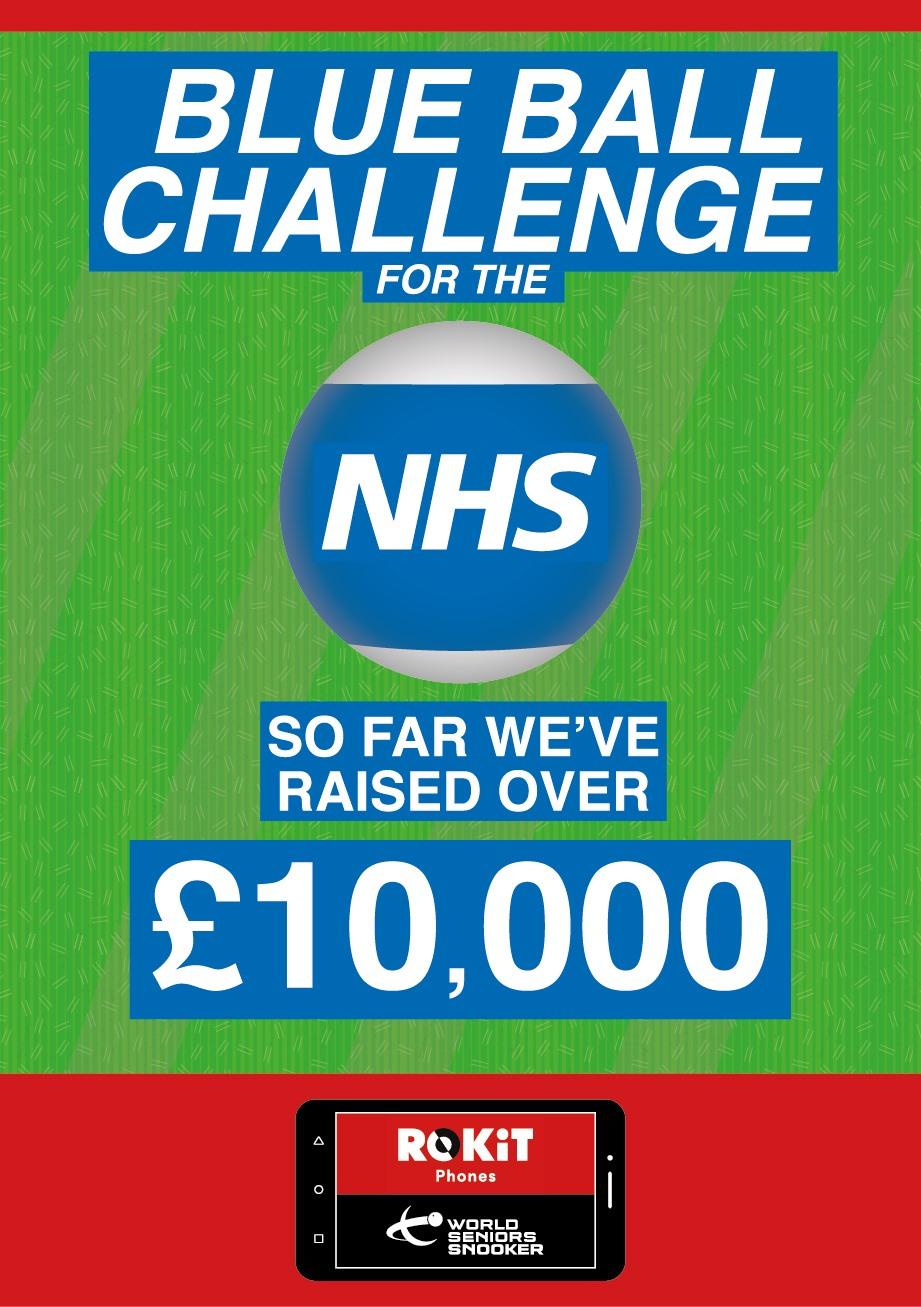Blue Ball Challenge