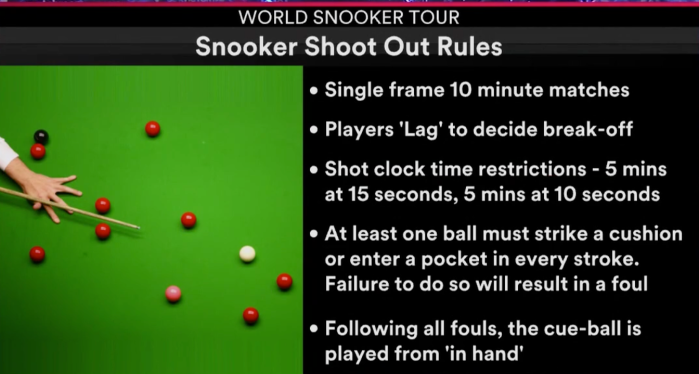 Shoot-out variant rules