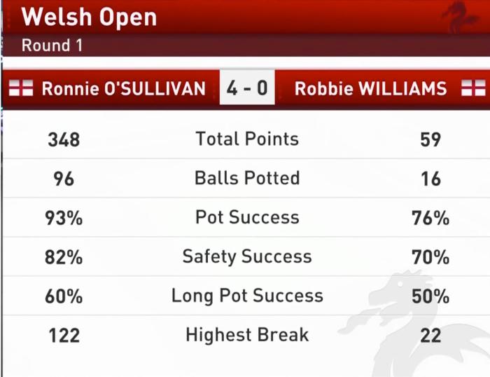 WelshOpen2021ROSL128-Stats
